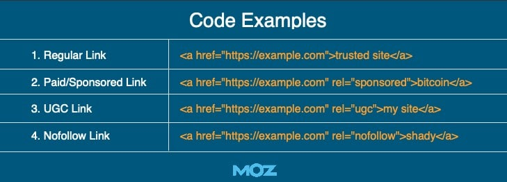 code examples link